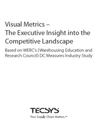 Visual Metrics-The Executive Insight into the Competitive Landscape