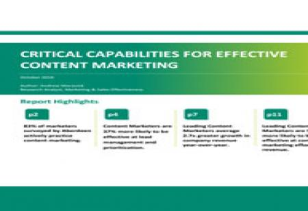 Critical Capabilities For Effective Content Marketing