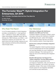 The Forrester Wave: Hybrid Integration For Enterprises, Q4 2016