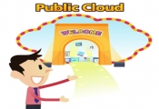 2nd Watch Helps Companies, Big and Small, Adopt Public Cloud