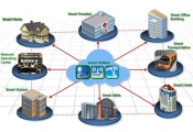 Trilliant Unveils Newly-Enhanced Smart Communication Platform for Smart Cities and IoT