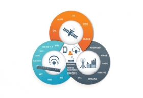 Significance of Cellular IoT in the Wearable Industry