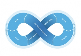 Can DevOps and Hybrid Model Extract Full Benefit of Legacy Applications