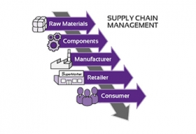 Blockchain and IoT Solutions for Supply Chain Management