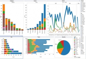 In What Ways is Data Visualization Helping Businesses to Transform Reports?
