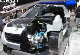 How Technology Impacts the Automotive Industry