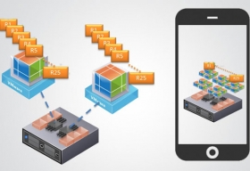 Microservices for Mobile Application-A Squint into Substantiality