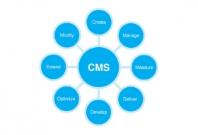 Spring CM: Actionable Insight into Status of Contracts