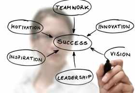Key Factors to be Constantly Monitored to Drive Business Competency