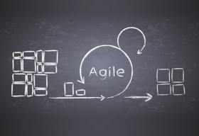 Methods that Help Businesses to Become Agile