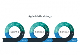 Tips to Make Marketing More Agile