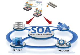 How has Microservices Revamped the Classic SOA Approach?