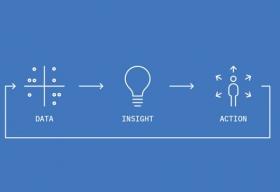 Improving Economy with Data driven Analytics
