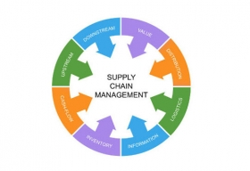 Keys to optimize Route Planning and Supply Chain Management