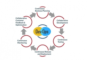 Why DevOps Technology is the Best Option for Enterprises