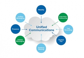 An Approach toward Accessible Unified Communication