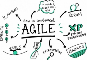 How to Choose Between Agile Scrum and Agile Kanban?