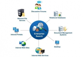 Architecting Enterprise Search Engines-That Deliver Value
