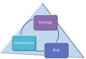 Designing an Effective Information Governance Strategy