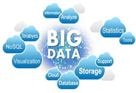 Where is Big Data Heading?