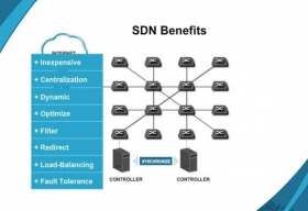 What Future SDN Holds for Ethernet in Data Centers