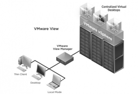 How to Efficiently Monitor a Virtual Environment