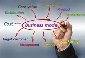 Advantages of Developing Subscription Business Models