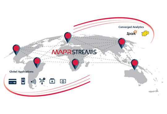 MapR Technologies Introduces its Latest Converged Data Platform, MapR Streams