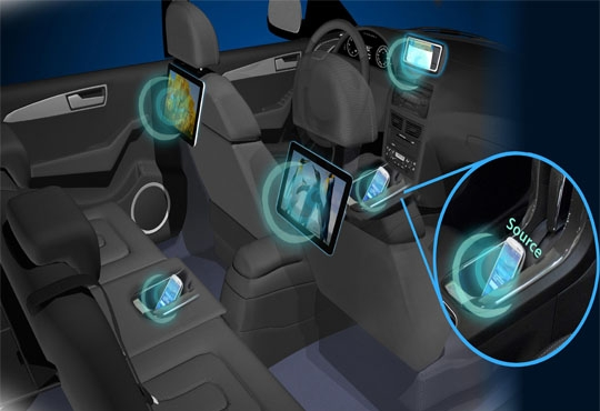 Let Your Car Charge Your Phone For You: Wirelessly!