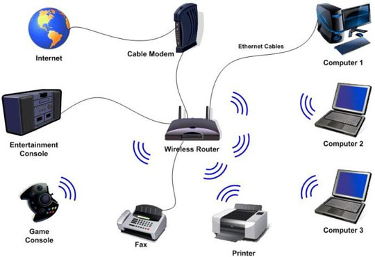 CommScope Resolves Wireless Network Congestions