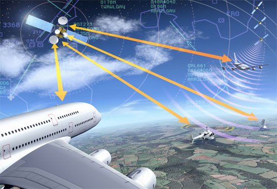 Satcom Direct to add Inmarsat's GX Aviation Services to their Portfolio