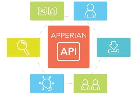 Apperian Launches Open API for its Enterprise Mobility Platform