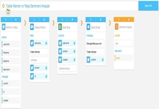 Ex-Microsoft Architect's Azuqua Makes SaaS Integration Simpler
