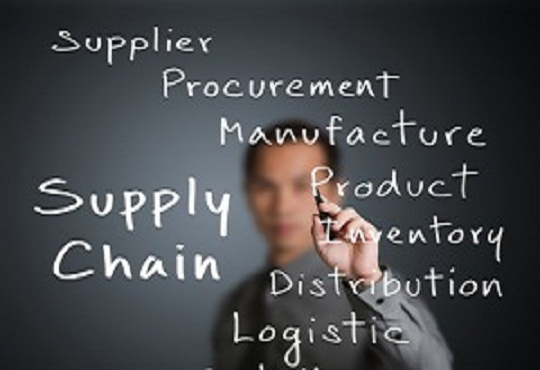 Bravo's Strategic Procurement Technology Modifies Supply Chain Sector Globally