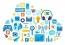 Container Technologies Adoption Strategies