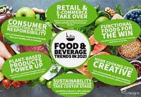 2021 Food & Beverage Trends