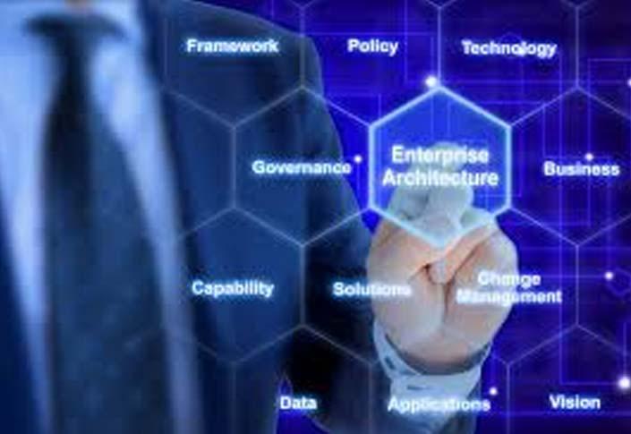 Transforming IT Operations into a World-Class Organization Model