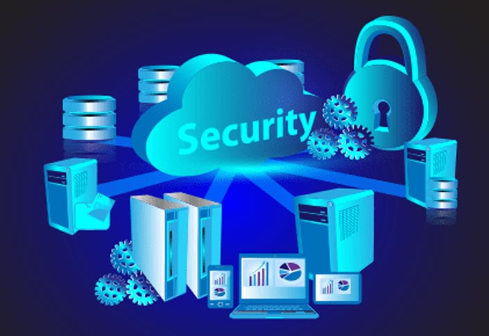 Different Types of Network Security