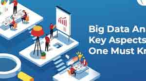 Importance of Big Data Analytics in Different Industries